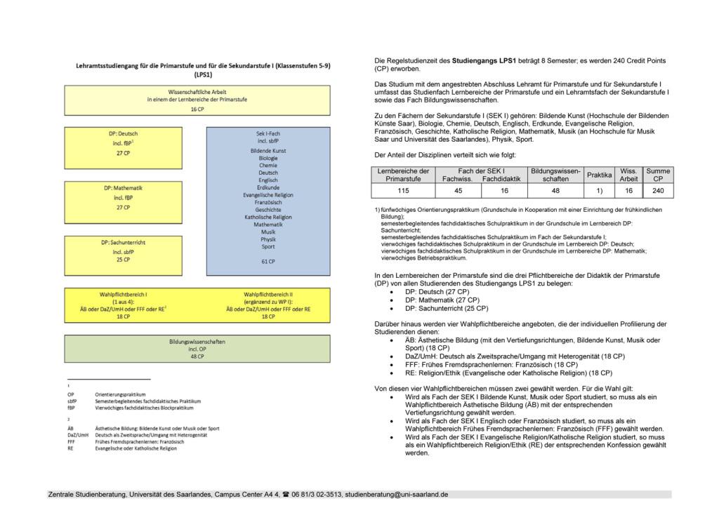 Überblick über den Studiengang Lehramt Primarstufe und Sekundarstufe 1